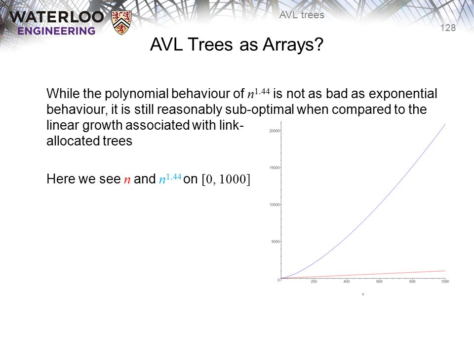 128 AVL trees AVL Trees as Arrays? While the polynomial behaviour of n 1.44 is not as bad as exponential behaviour, it is still reasonably sub-optimal