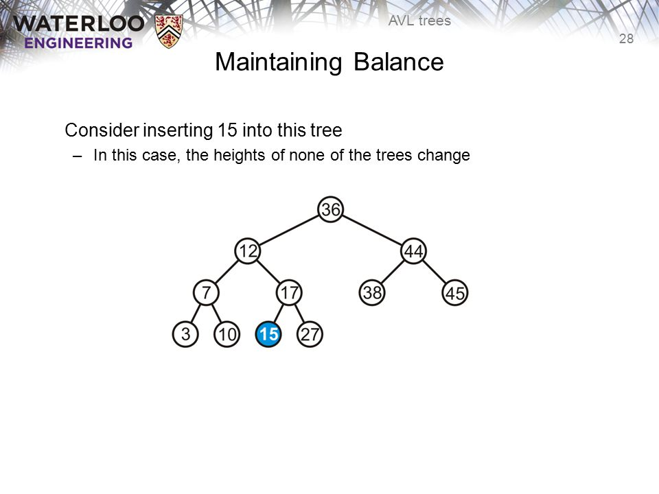28 AVL trees Maintaining Balance Consider inserting 15 into this tree –In this case, the heights of none of the trees change
