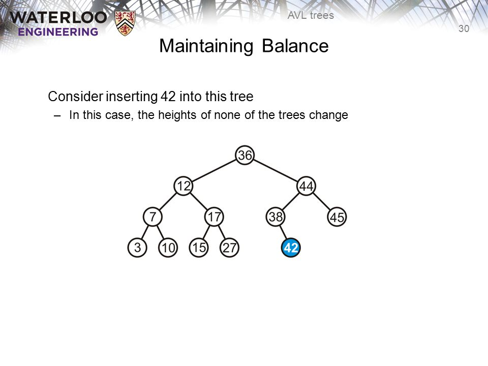 30 AVL trees Maintaining Balance Consider inserting 42 into this tree –In this case, the heights of none of the trees change