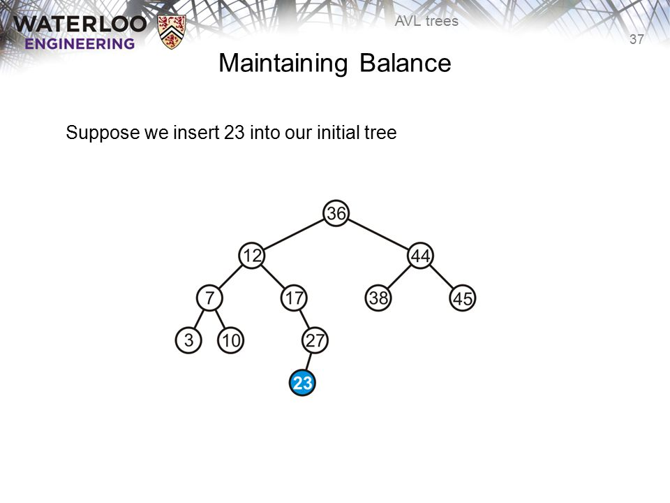 37 AVL trees Maintaining Balance Suppose we insert 23 into our initial tree