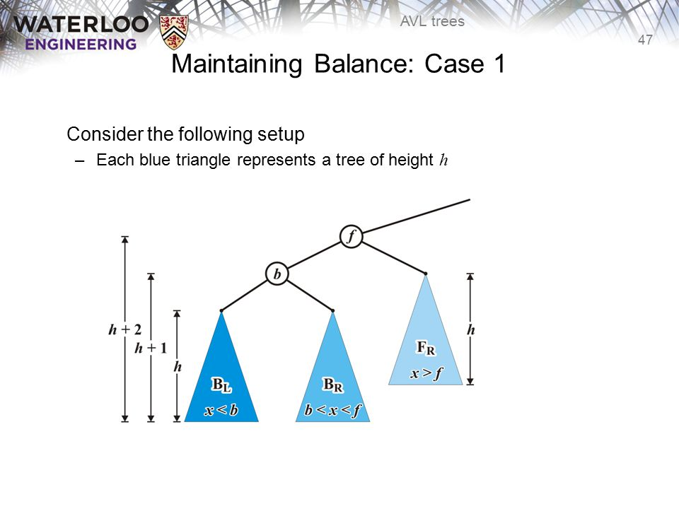 47 AVL trees Maintaining Balance: Case 1 Consider the following setup –Each blue triangle represents a tree of height h