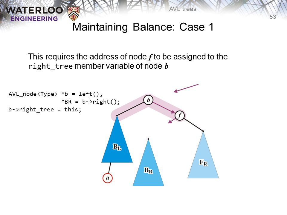53 AVL trees Maintaining Balance: Case 1 This requires the address of node f to be assigned to the right_tree member variable of node b b->right_tree