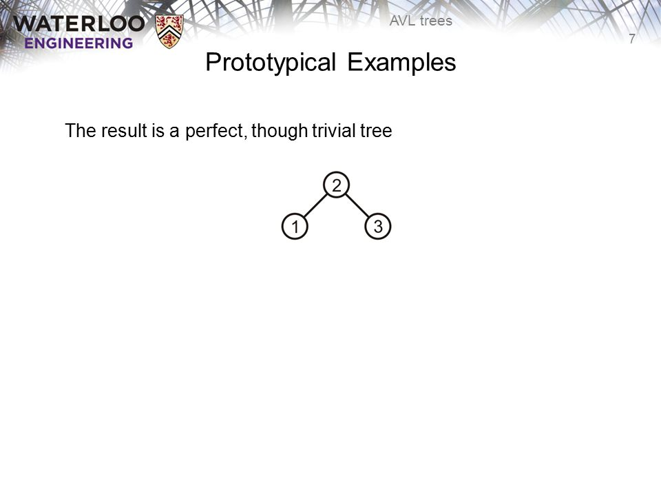 7 AVL trees Prototypical Examples The result is a perfect, though trivial tree
