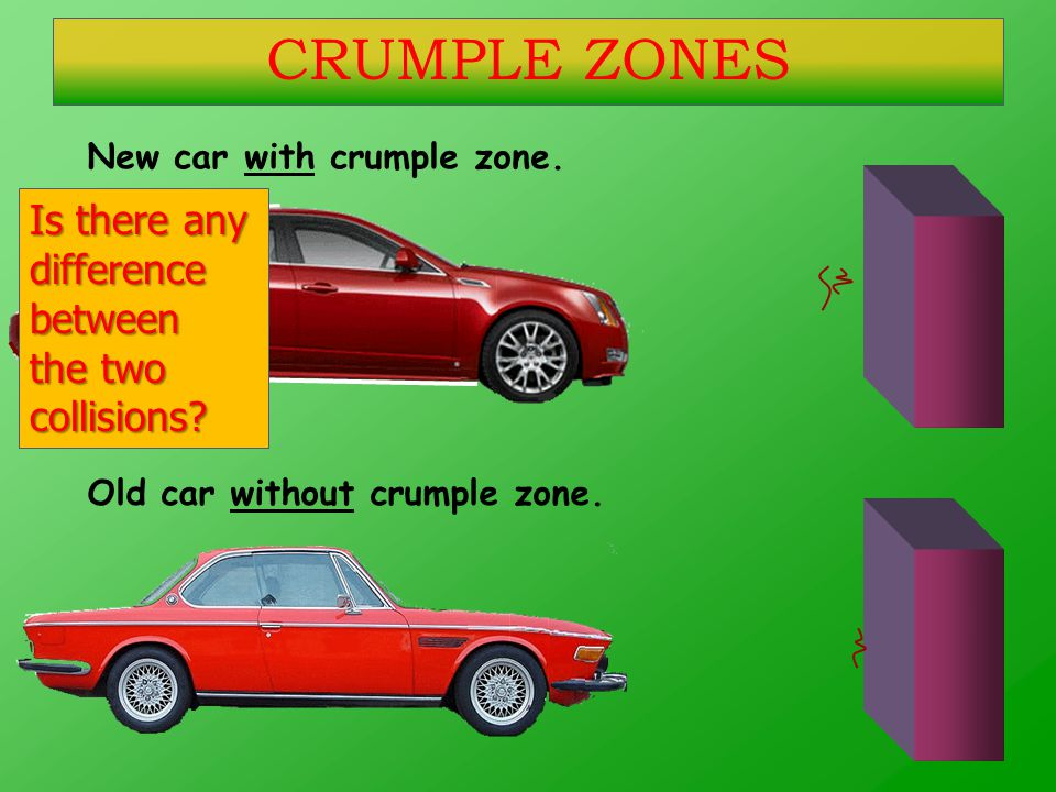 20 Force and time.  When a force is used to slow down a car it is useful to remember that A BIG force will slow the car in a SHORT time, and A SMALL