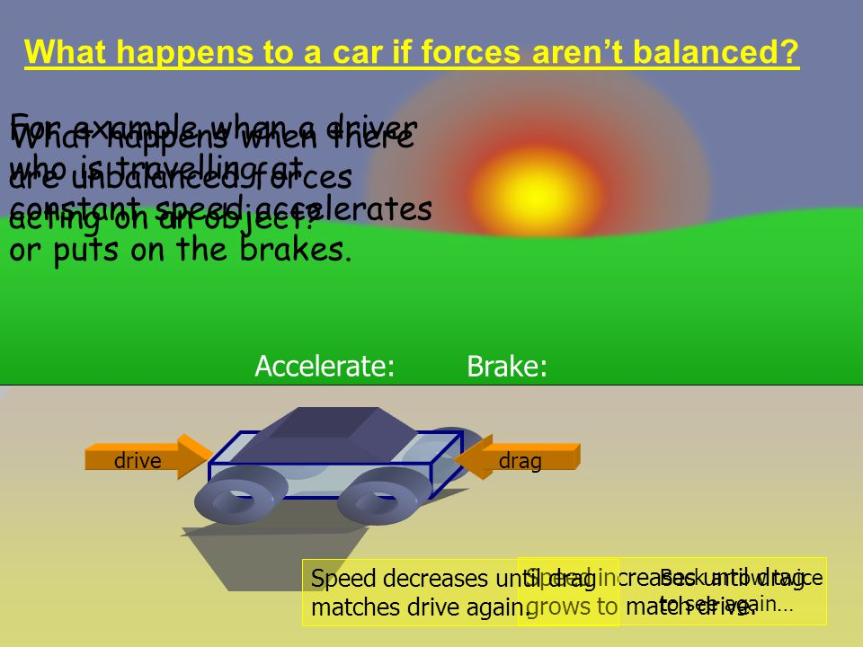 What happens when there are unbalanced forces acting on an object.