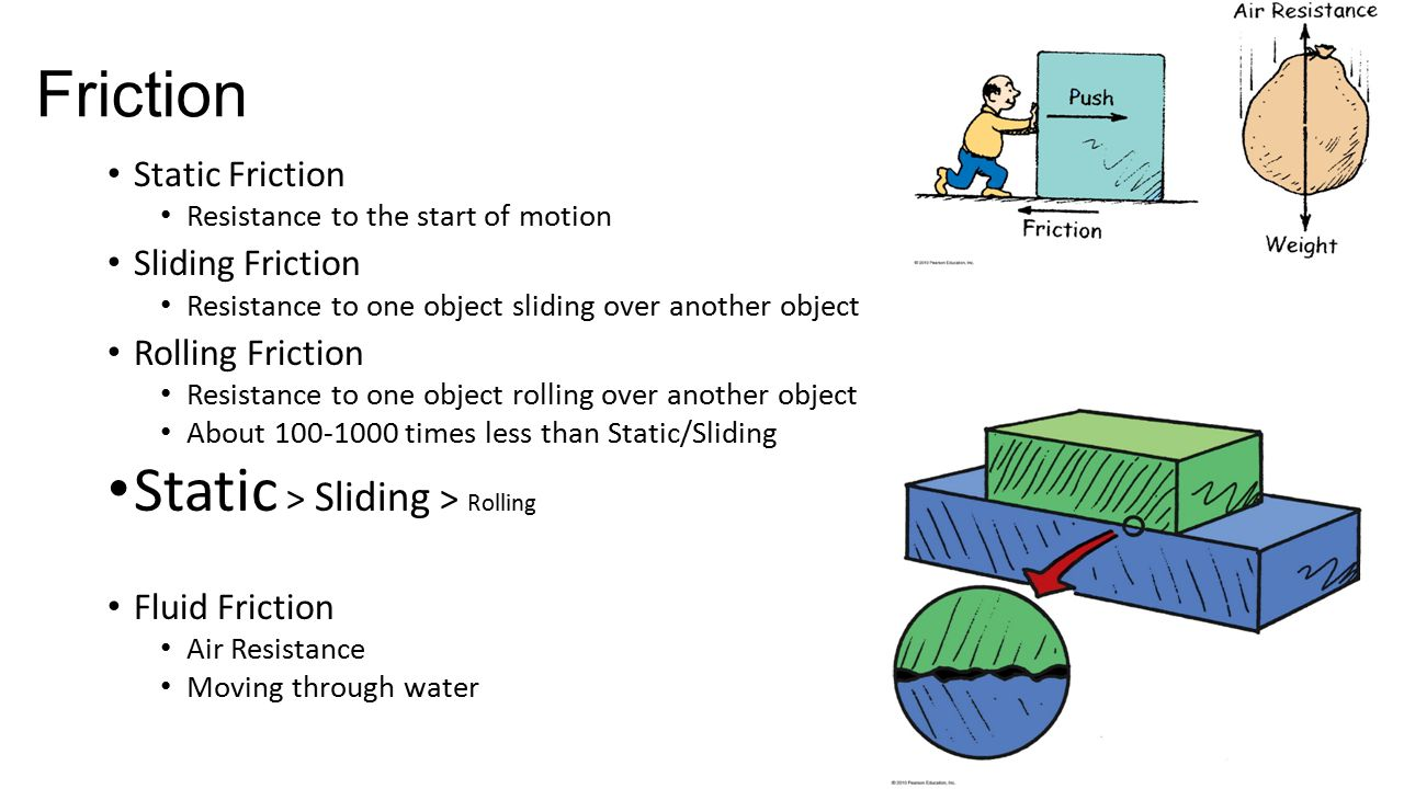 Friction Static Friction Resistance to the start of motion Sliding Friction Resistance to one object sliding over another object Rolling Friction Resi