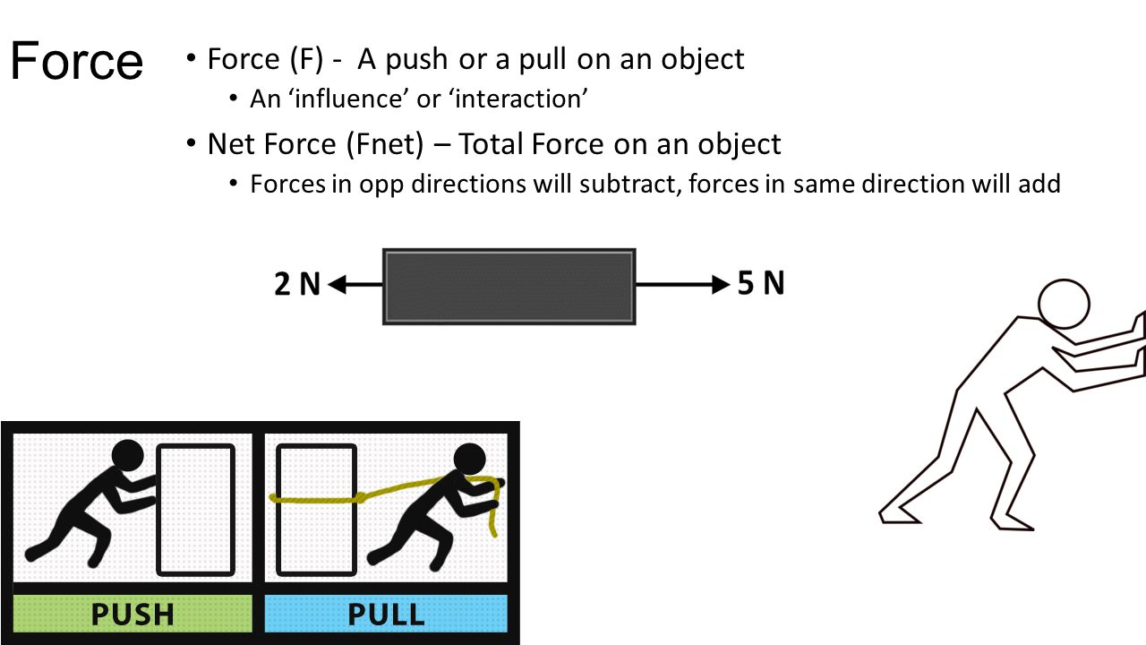 Combining Forces – Net Force Multiple forces may be acting on an object at the same time, the Net Force is the combination (resultant) of all these forces.