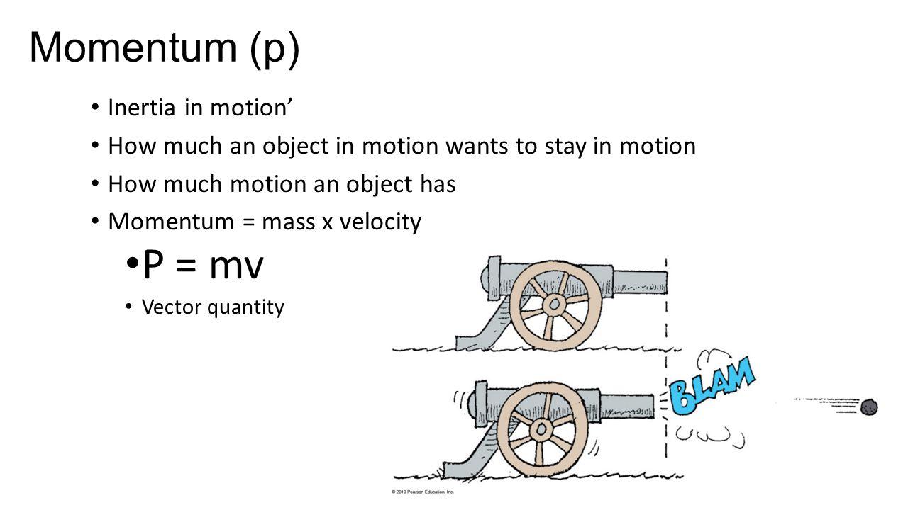 Momentum (p) Inertia in motion' How much an object in motion wants to stay in motion How much motion an object has Momentum = mass x velocity P = mv V
