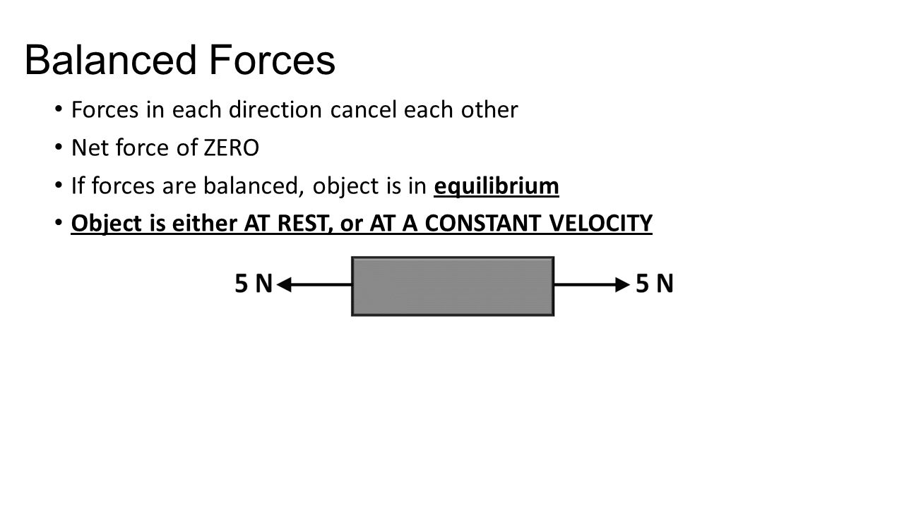 Unbalanced Forces Net force is NOT Zero Unbalanced Forces (net force) causes acceleration