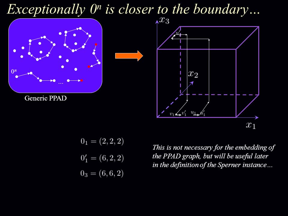 Exceptionally 0 n is closer to the boundary…...