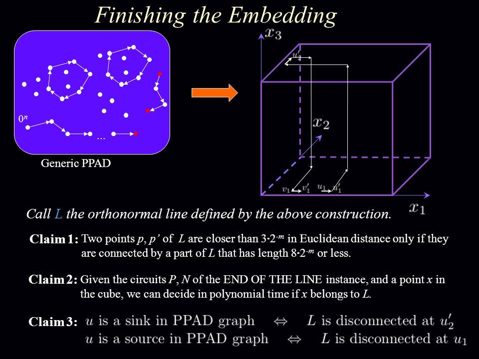 Finishing the Embedding...