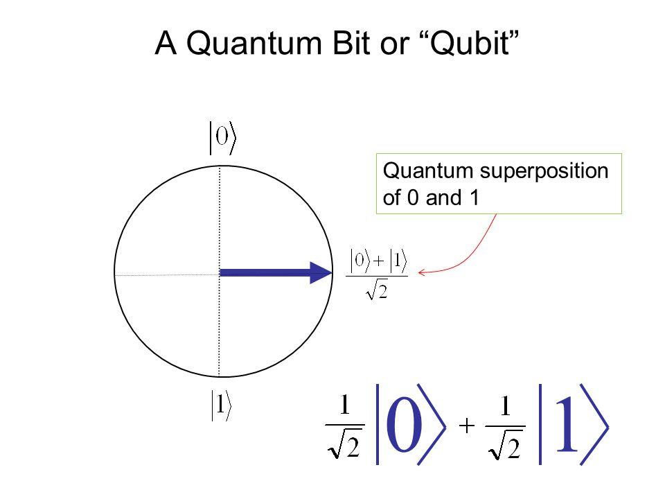 "01 Quantum superposition of 0 and 1 A Quantum Bit or ""Qubit"""