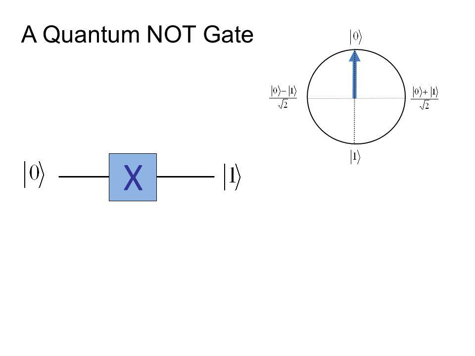 A Quantum NOT Gate X