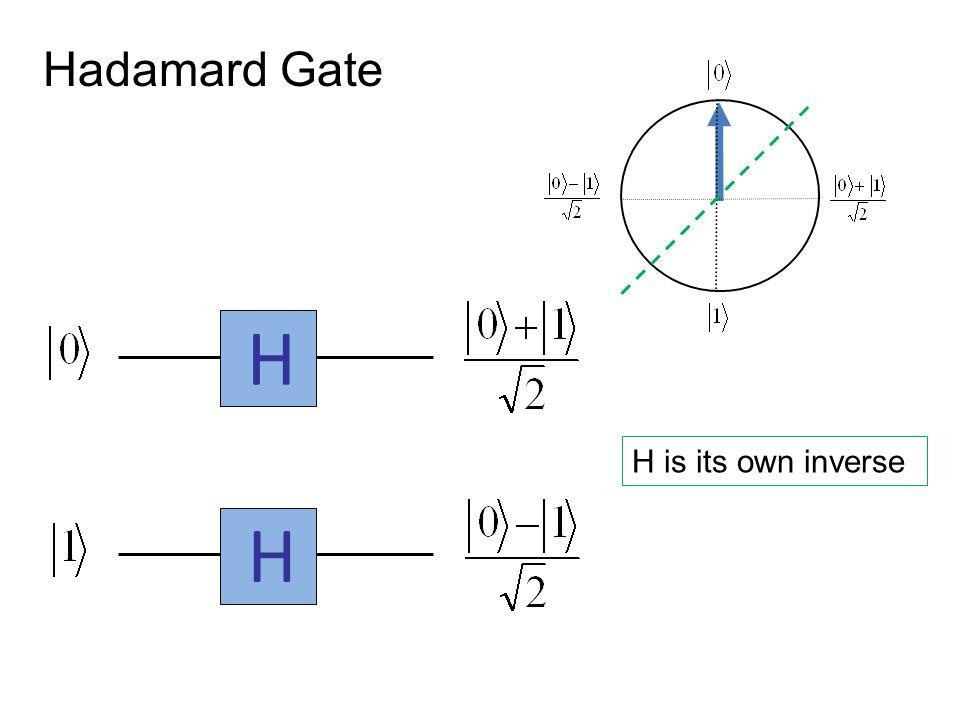 Hadamard Gate H is its own inverse HH