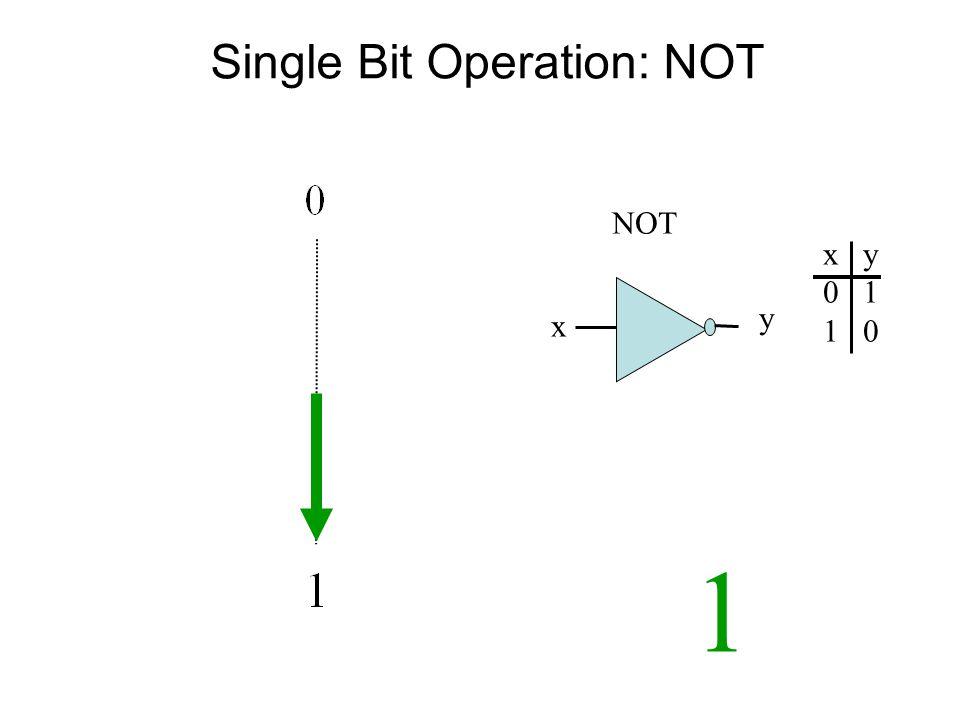 1 x y NOT x y 0 1 1 0 Single Bit Operation: NOT