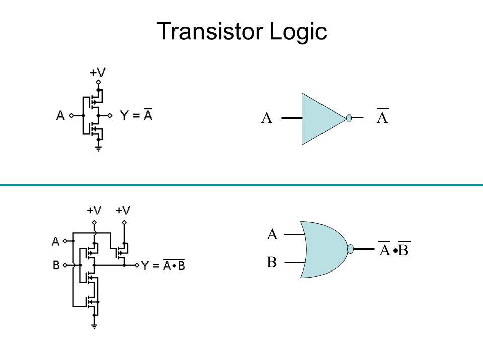 Transistor Logic A A A B A B
