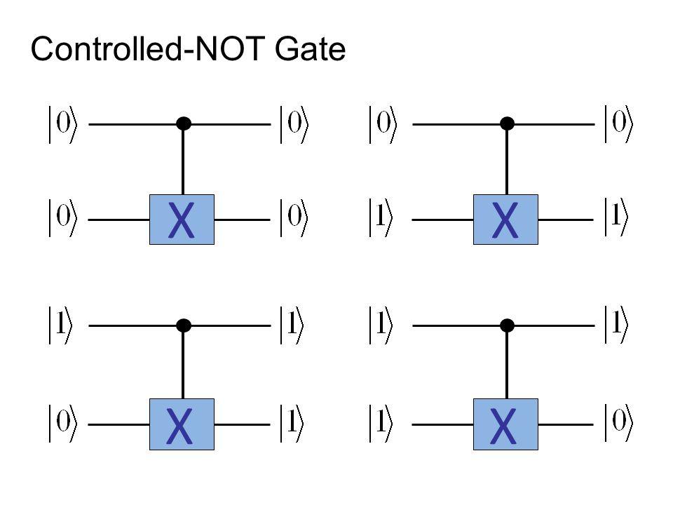 X X Controlled-NOT Gate X X