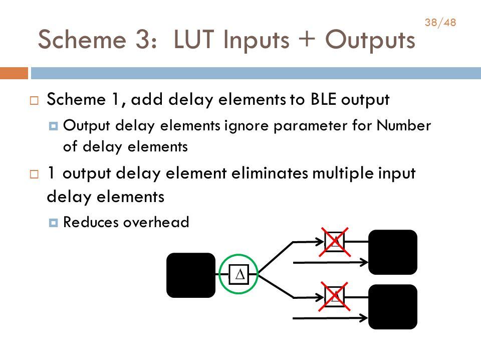 38/48 Scheme 3: LUT Inputs + Outputs  Scheme 1, add delay elements to BLE output  Output delay elements ignore parameter for Number of delay elements  1 output delay element eliminates multiple input delay elements  Reduces overhead