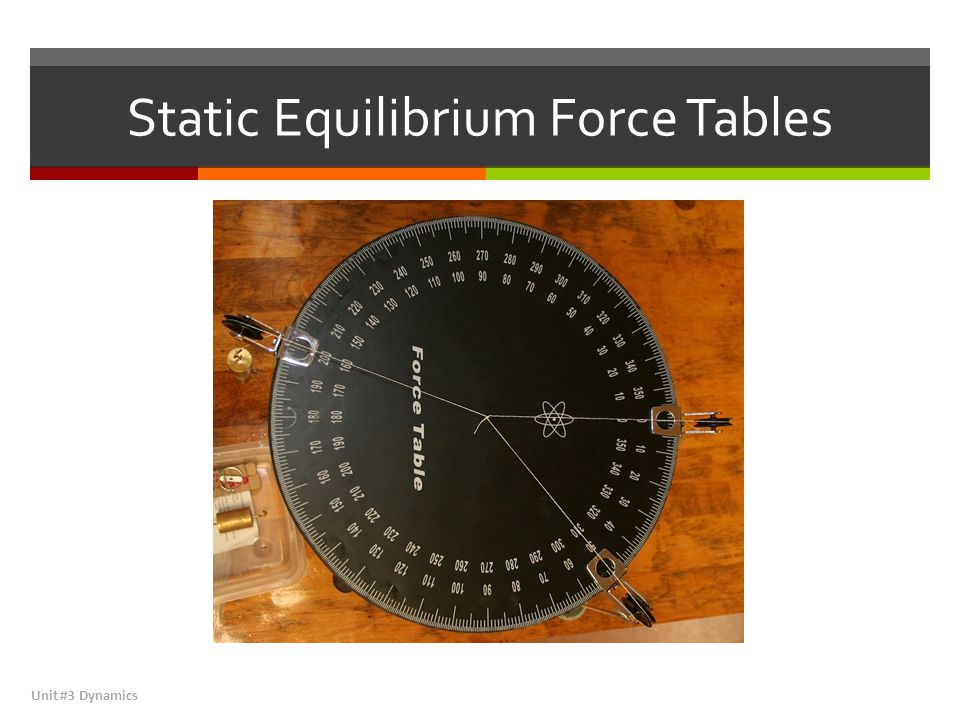 Static Equilibrium Force Tables Unit #3 Dynamics