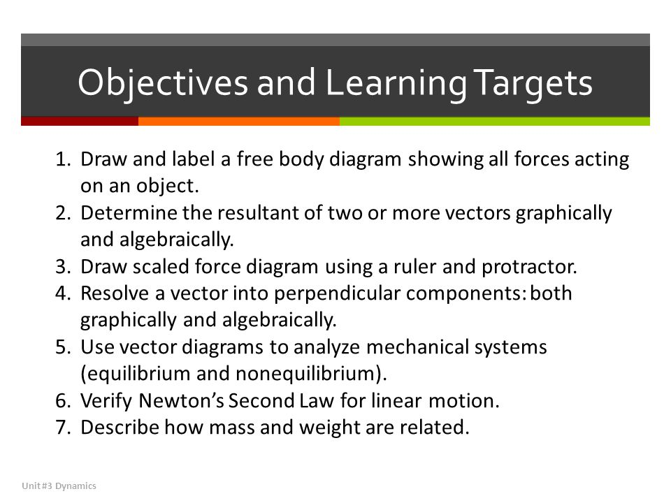 Objectives and Learning Targets Unit #3 Dynamics 1.Draw and label a free body diagram showing all forces acting on an object.