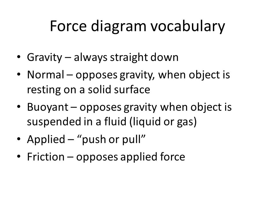 Force diagram vocabulary Gravity – always straight down Normal – opposes gravity, when object is resting on a solid surface Buoyant – opposes gravity