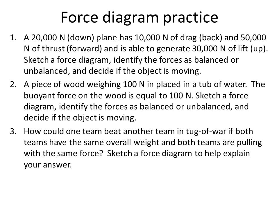 Force diagram practice 1.A 20,000 N (down) plane has 10,000 N of drag (back) and 50,000 N of thrust (forward) and is able to generate 30,000 N of lift