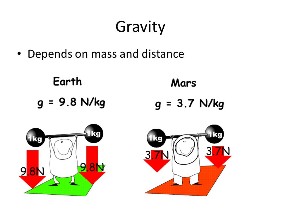 Gravity Depends on mass and distance