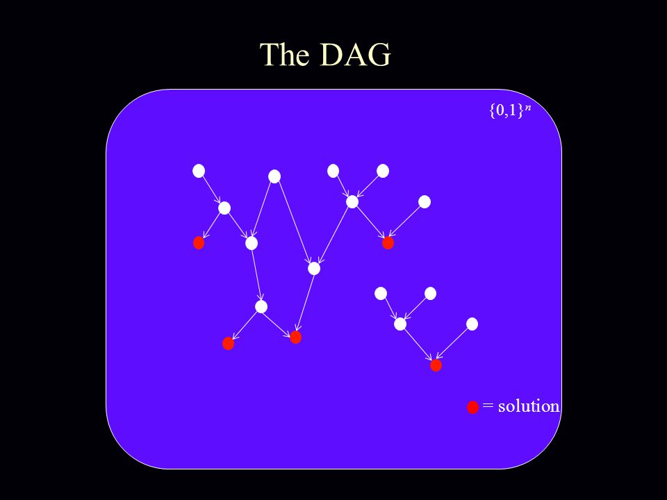 The DAG {0,1} n = solution