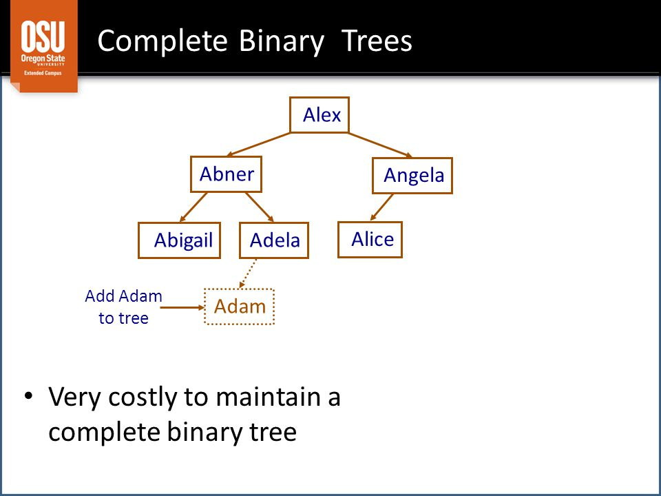 Complete Binary Trees Very costly to maintain a complete binary tree AlexAbnerAngelaAdelaAliceAdamAbigail Add Adam to tree