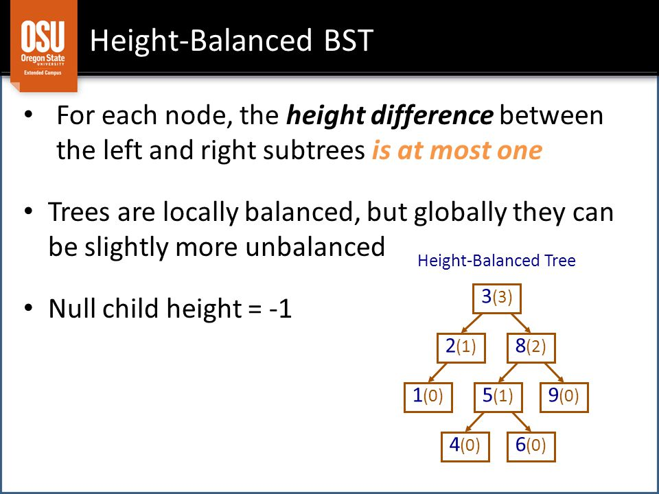 Height-Balanced BST For each node, the height difference between the left and right subtrees is at most one Trees are locally balanced, but globally they can be slightly more unbalanced Null child height = -1 3 (3) 9 (0) 1 (0) 8 (2) 2 (1) 4 (0) 5 (1) 6 (0) Height-Balanced Tree