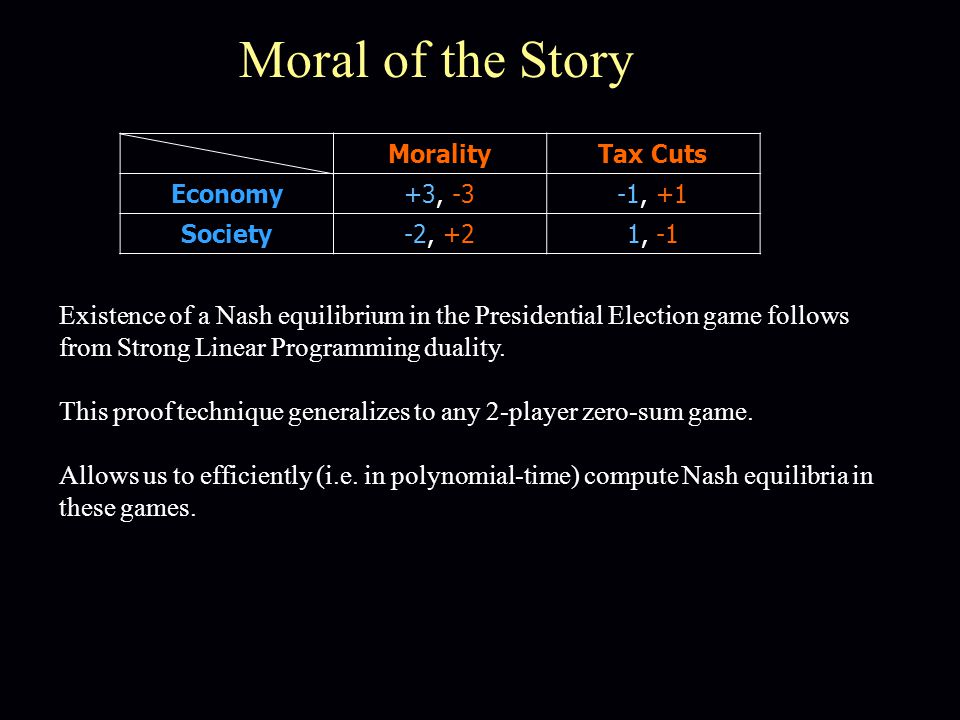 Moral of the Story Existence of a Nash equilibrium in the Presidential Election game follows from Strong Linear Programming duality.