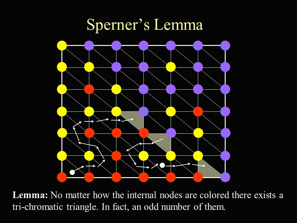 Lemma: No matter how the internal nodes are colored there exists a tri-chromatic triangle.