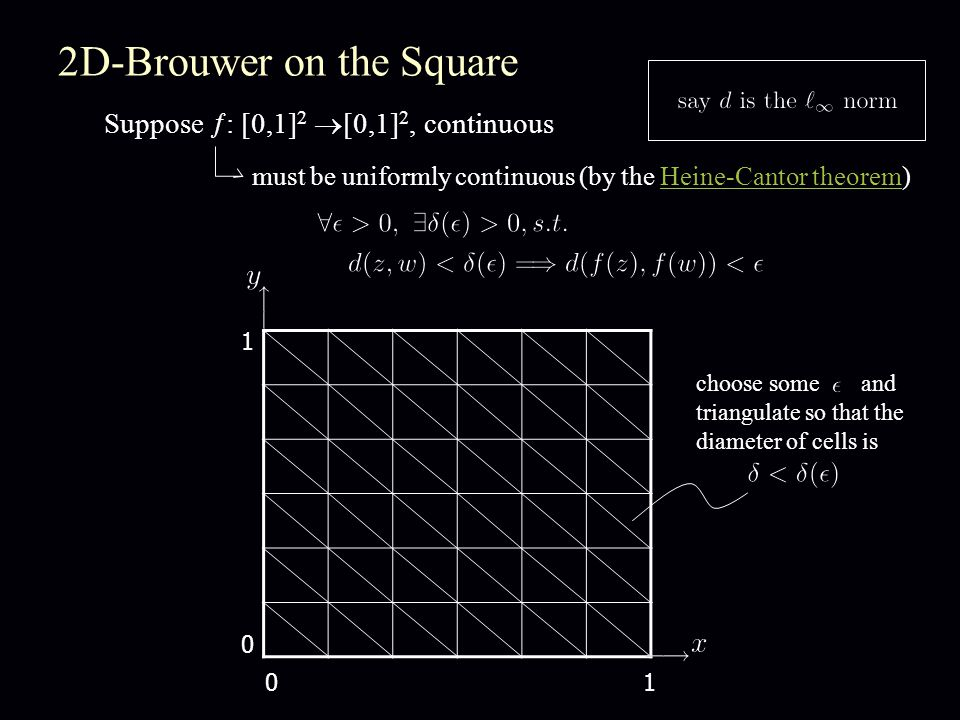 2D-Brouwer on the Square Suppose  : [0,1] 2  [0,1] 2, continuous must be uniformly continuous (by the Heine-Cantor theorem)Heine-Cantor theorem choose some and triangulate so that the diameter of cells is 1 01 0