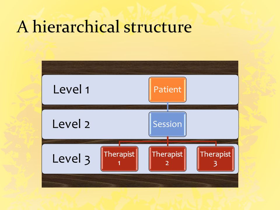 A hierarchical structure Level 3 Level 2 Level 1 PatientSession Therapist 1 Therapist 2 Therapist 3