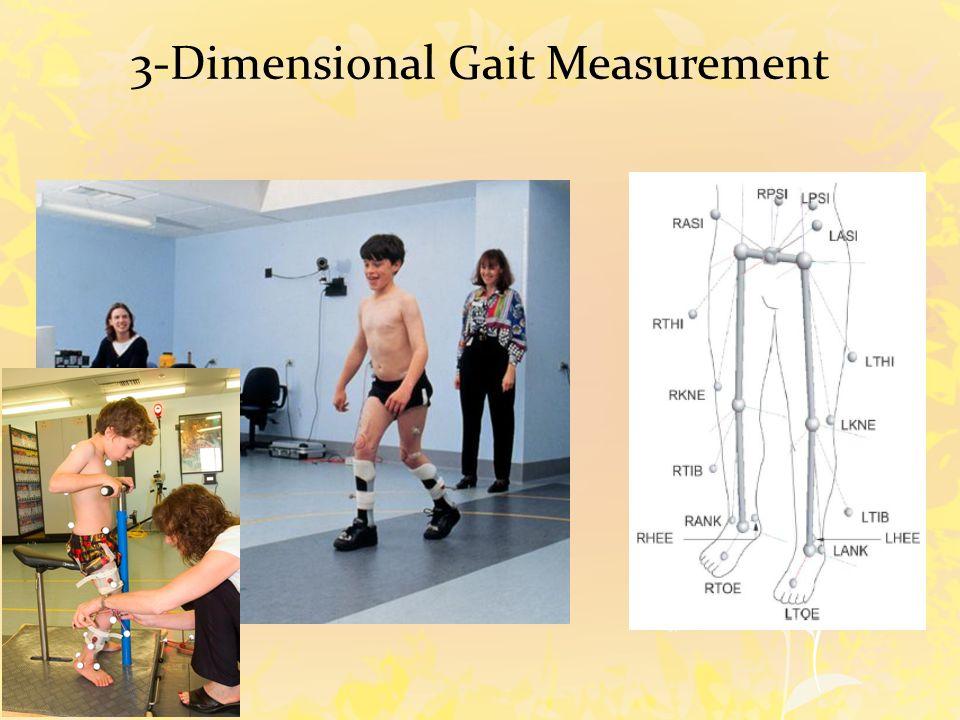 3-Dimensional Gait Measurement