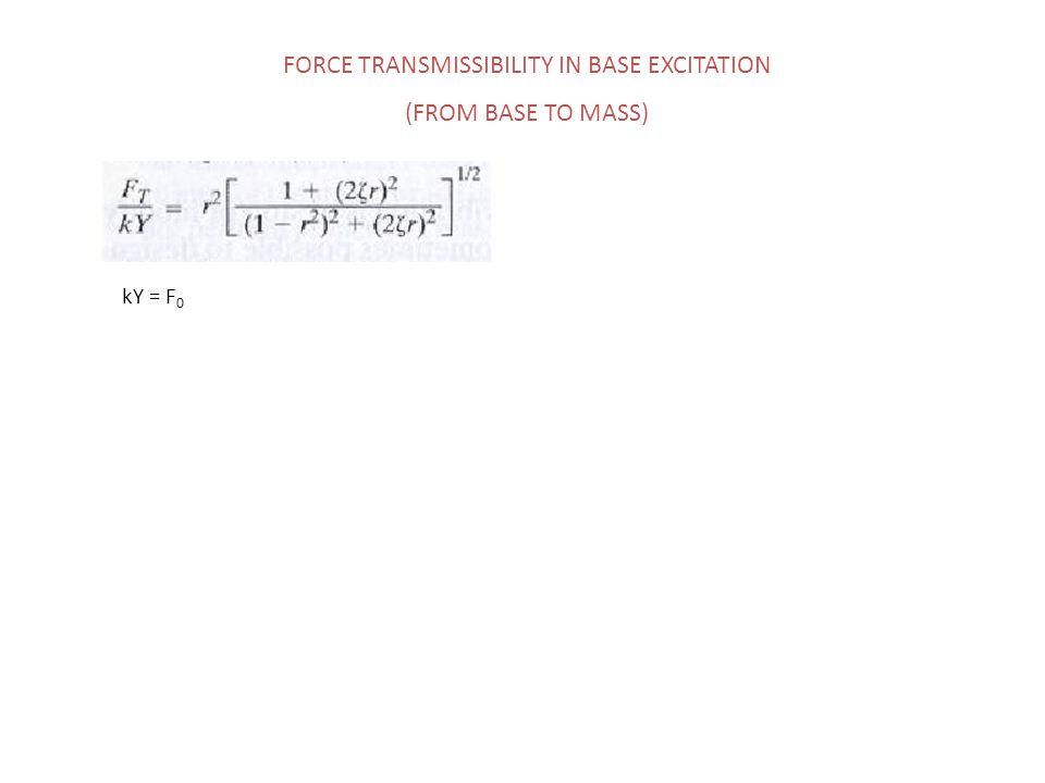 FORCE TRANSMISSIBILITY IN BASE EXCITATION (FROM BASE TO MASS) kY = F 0