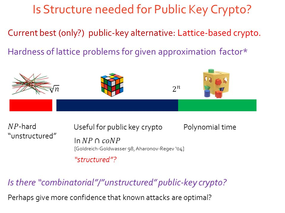 Is Structure needed for Public Key Crypto.