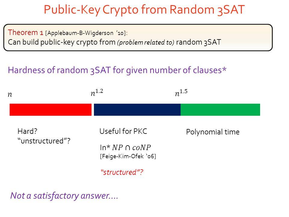 "Public-Key Crypto from Random 3SAT Theorem 1 [Applebaum-B-Wigderson '10] : Can build public-key crypto from (problem related to) random 3SAT Hard? ""un"
