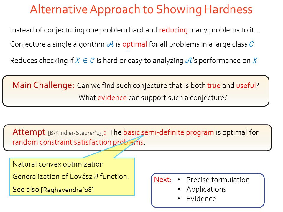 Alternative Approach to Showing Hardness Instead of conjecturing one problem hard and reducing many problems to it… Main Challenge: Can we find such conjecture that is both true and useful.