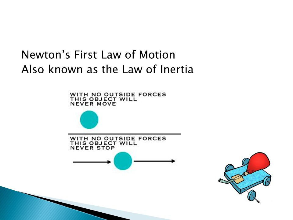 Newton's Second Law of Motion Force = mass x acceleration