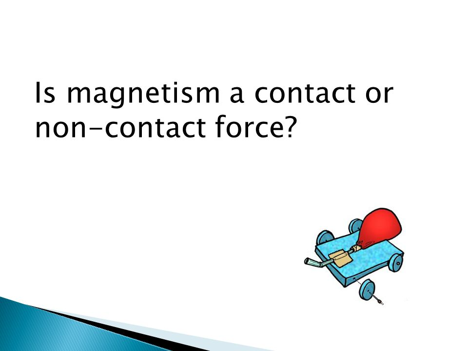 Click on the picture that shows magnetic repulsion.