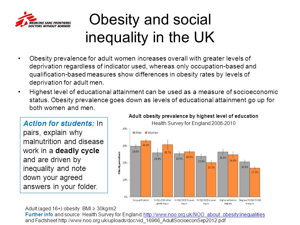 Obesity and social inequality in the UK Obesity prevalence for adult women increases overall with greater levels of deprivation regardless of indicato