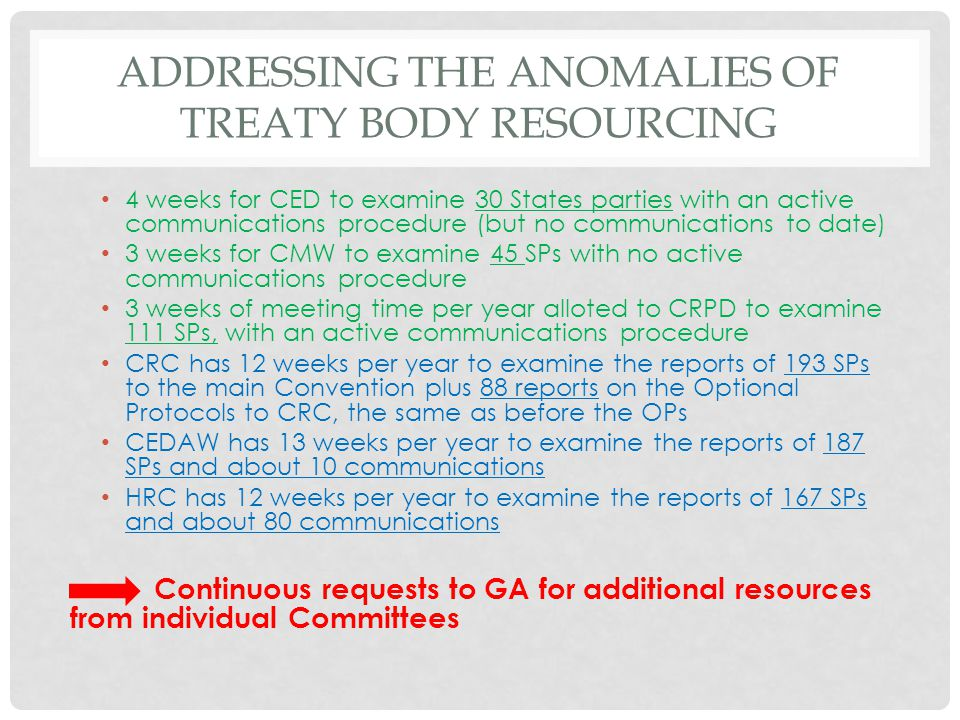 ADDRESSING THE ANOMALIES OF TREATY BODY RESOURCING 4 weeks for CED to examine 30 States parties with an active communications procedure (but no communications to date) 3 weeks for CMW to examine 45 SPs with no active communications procedure 3 weeks of meeting time per year alloted to CRPD to examine 111 SPs, with an active communications procedure CRC has 12 weeks per year to examine the reports of 193 SPs to the main Convention plus 88 reports on the Optional Protocols to CRC, the same as before the OPs CEDAW has 13 weeks per year to examine the reports of 187 SPs and about 10 communications HRC has 12 weeks per year to examine the reports of 167 SPs and about 80 communications Continuous requests to GA for additional resources from individual Committees