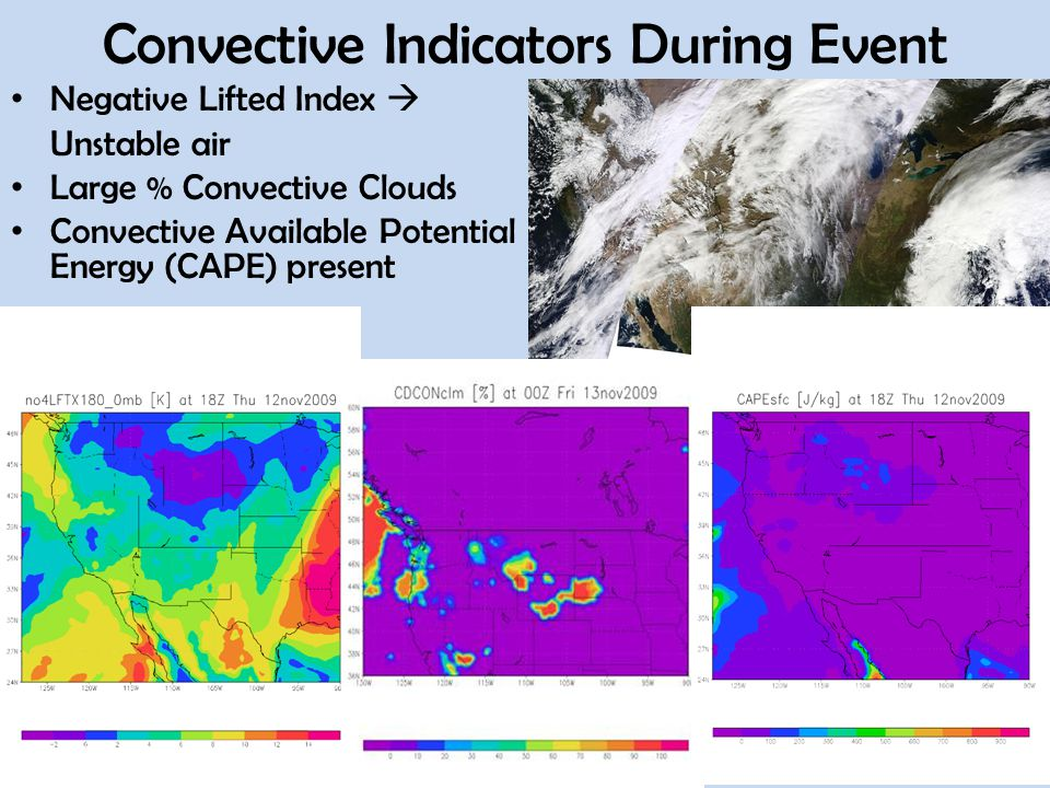 Convective Indicators During Event Negative Lifted Index  Unstable air Large % Convective Clouds Convective Available Potential Energy (CAPE) present
