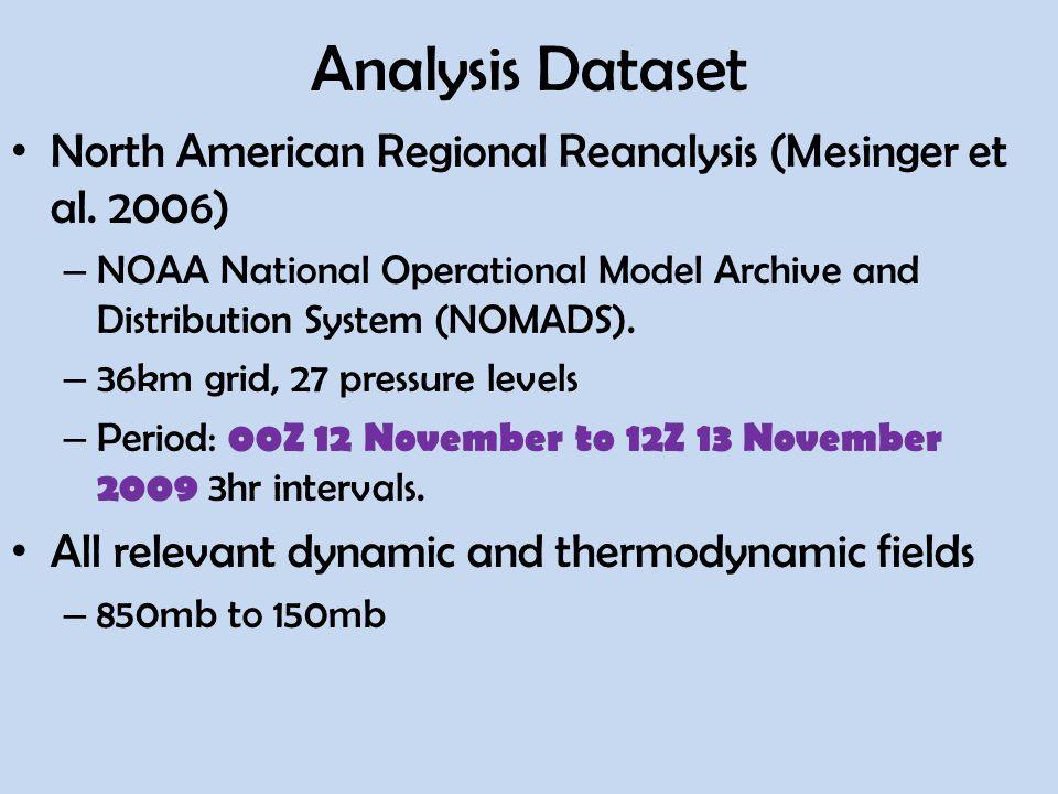 Analysis Dataset North American Regional Reanalysis (Mesinger et al.