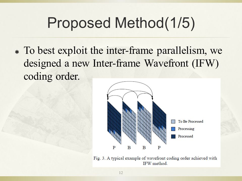 Proposed Method(1/5)  To best exploit the inter-frame parallelism, we designed a new Inter-frame Wavefront (IFW) coding order.