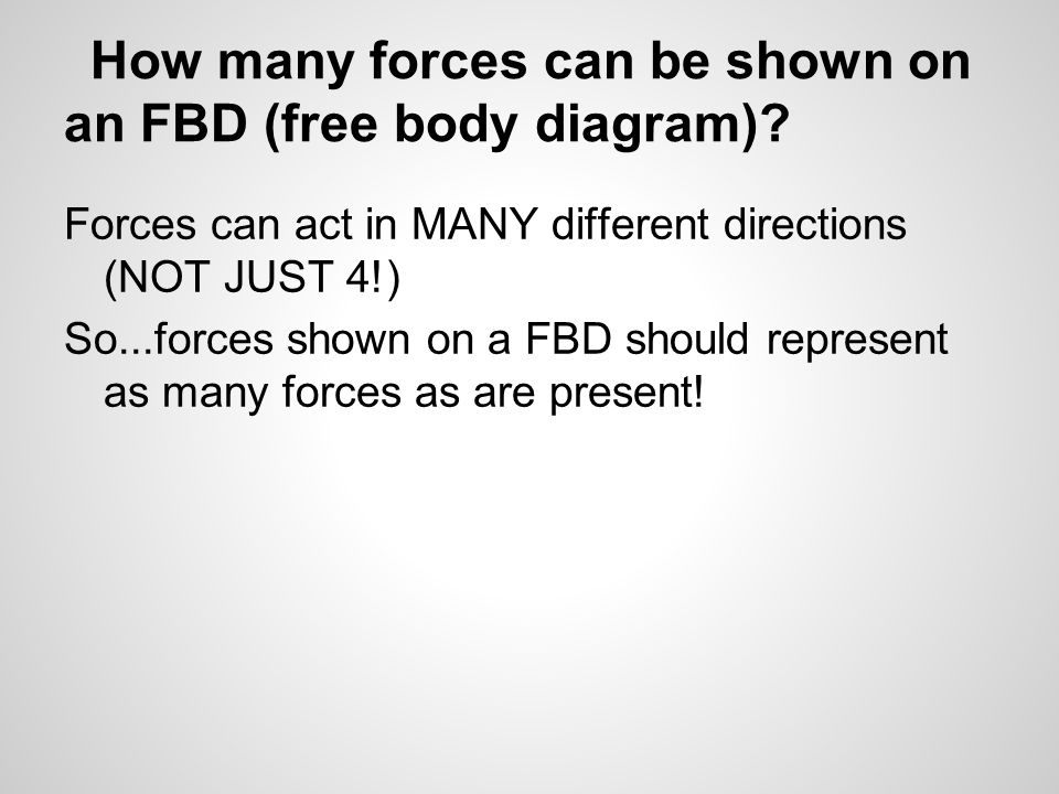How many forces can be shown on an FBD (free body diagram).
