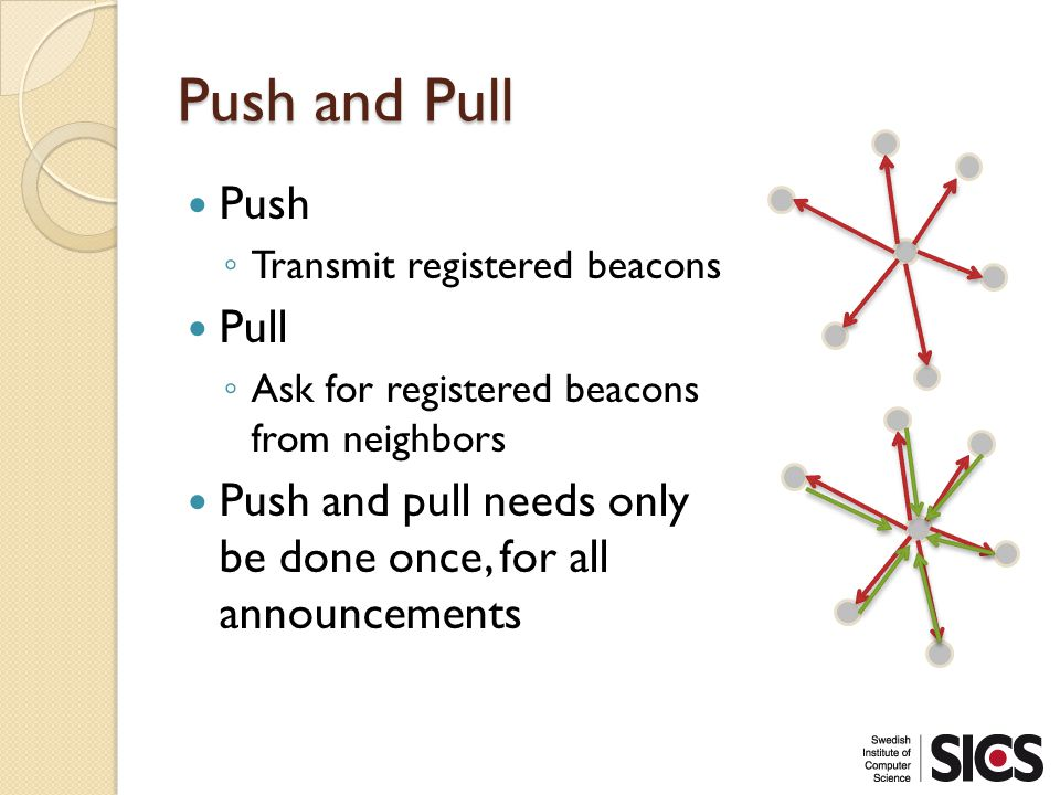 Push and Pull Push ◦ Transmit registered beacons Pull ◦ Ask for registered beacons from neighbors Push and pull needs only be done once, for all announcements