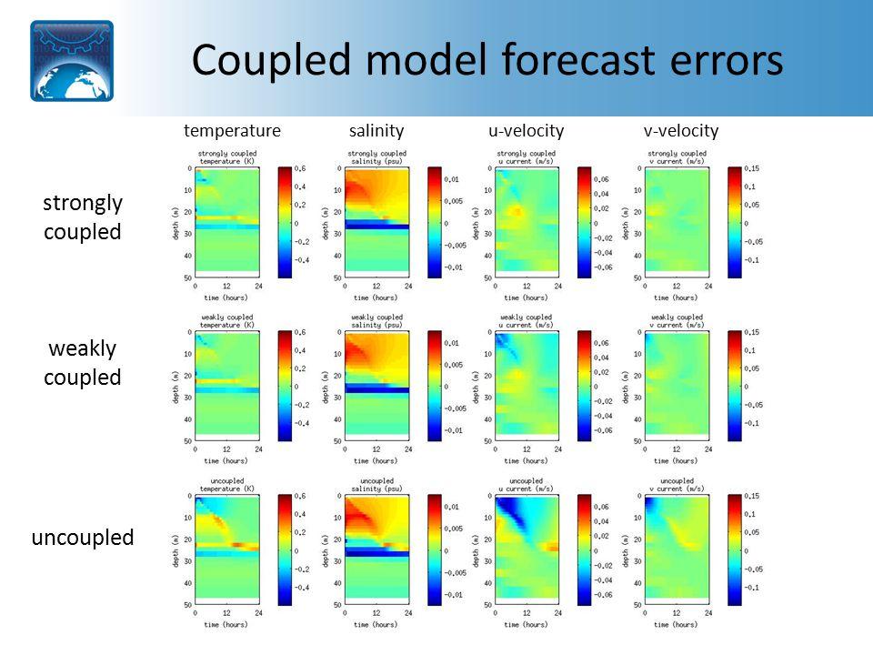 Coupled model forecast errors temperature salinity u-velocity v-velocity strongly coupled weakly coupled uncoupled
