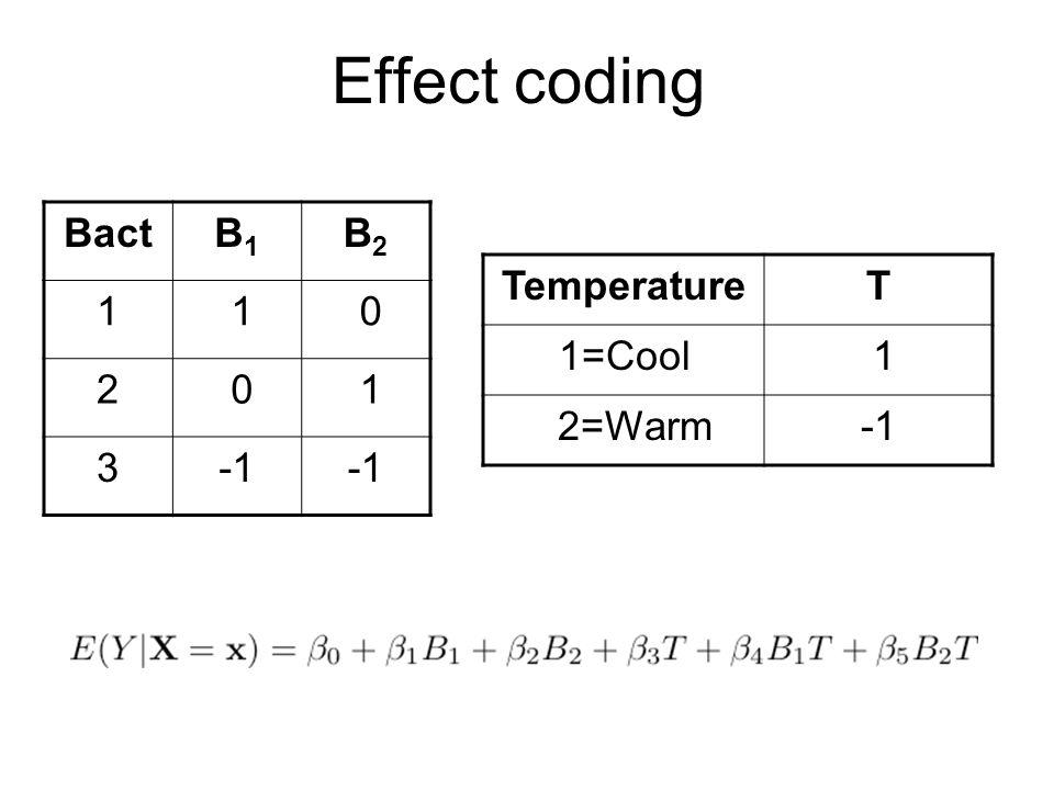 Effect coding BactB1B1 B2B2 1 1 0 2 0 1 3 TemperatureT 1=Cool 1 2=Warm